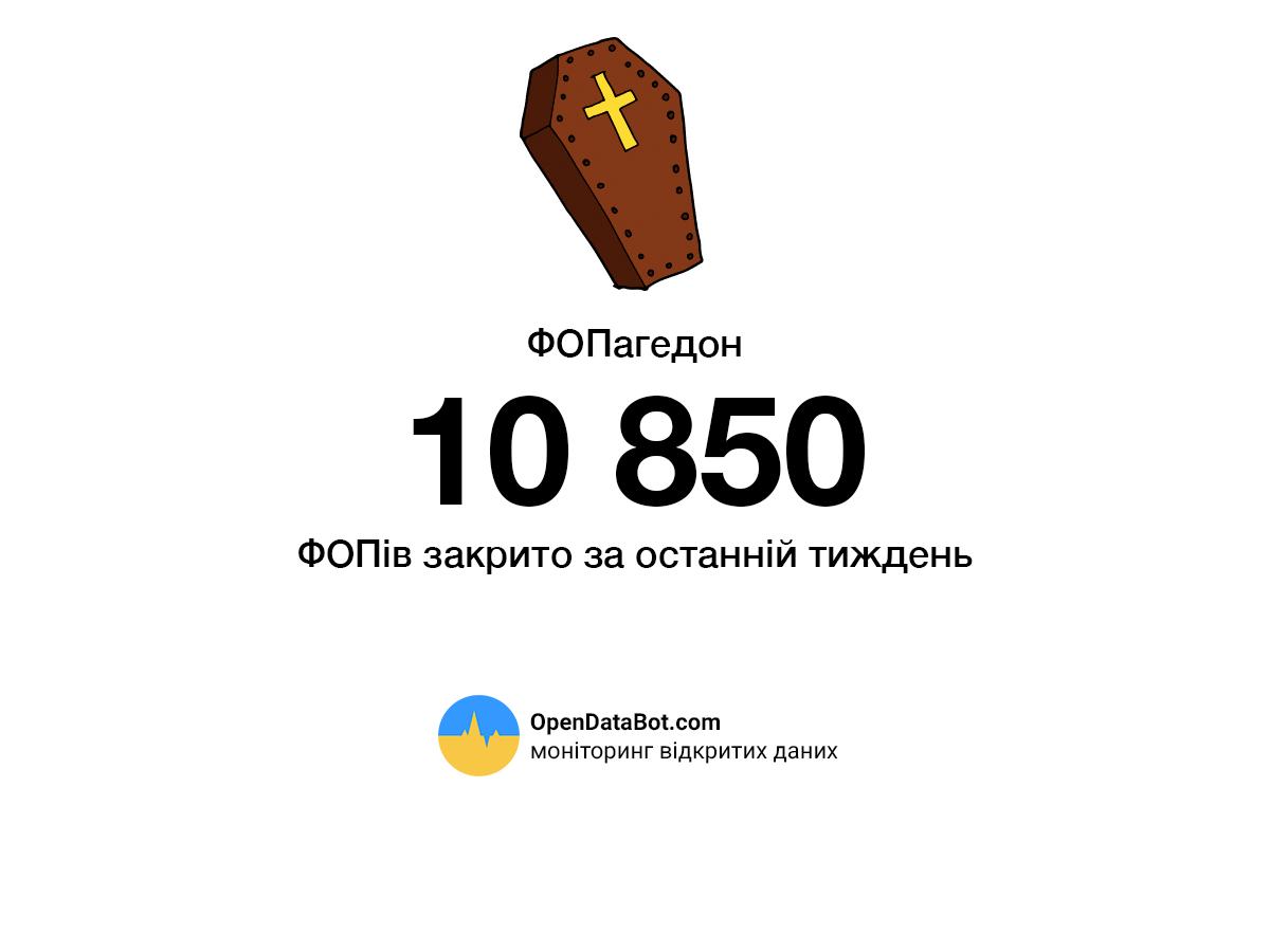 ФОПагедон